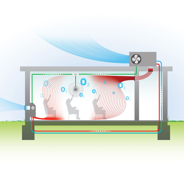Zasada działania systemu wentylacji Oxygen