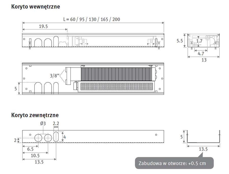 Micro-Canal-wymiary