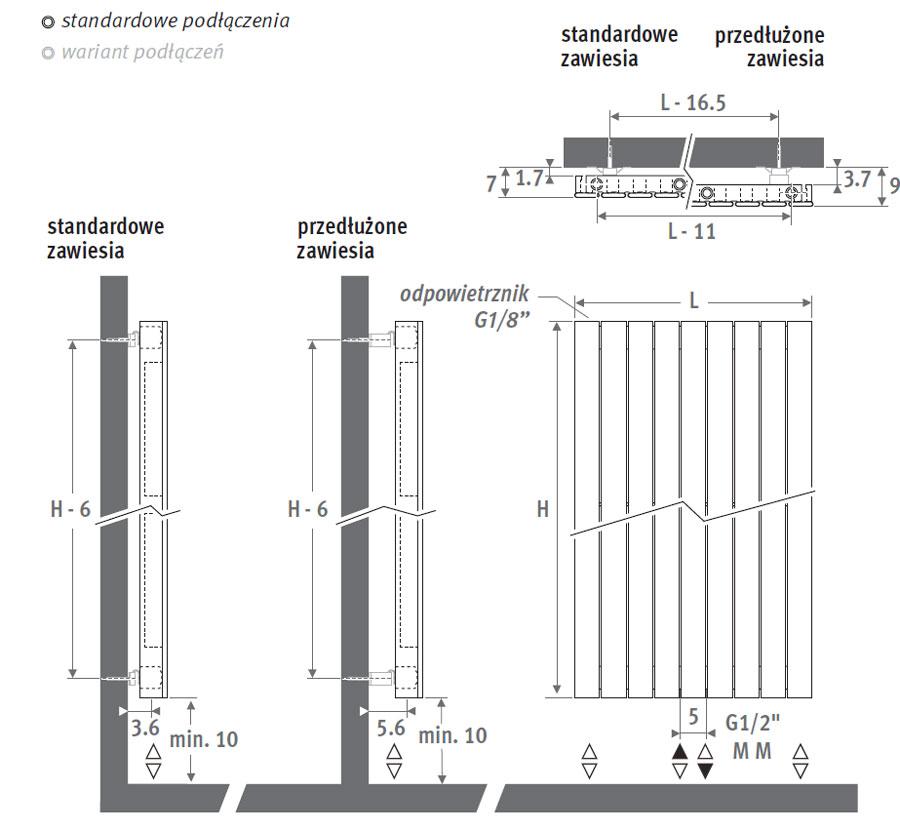 panel-plus-pion-wymiary