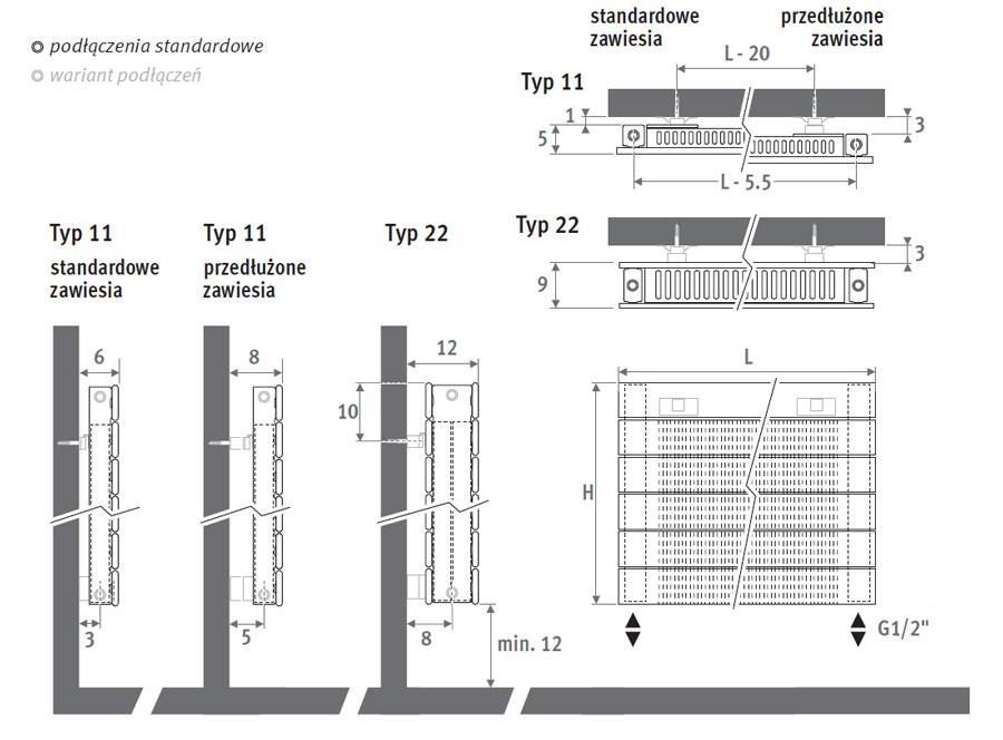 panel-plus-poziomy-wymiary