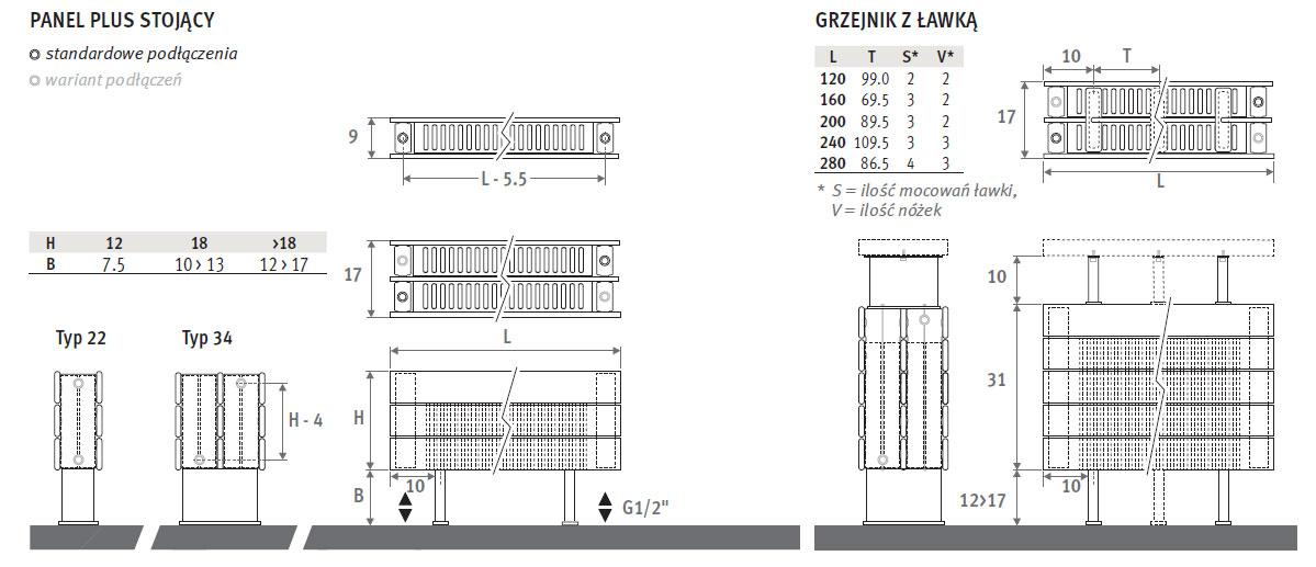 panel-plus-stojacy-wymiary